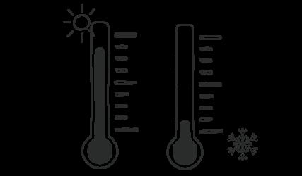 Temperaturverhalten